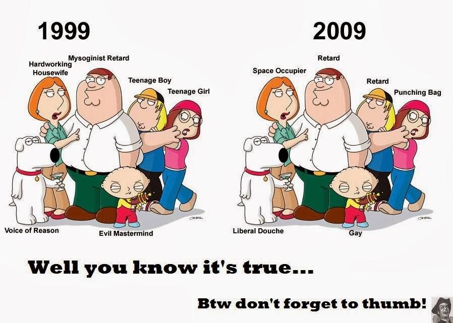Family Guy Cartoon Porn Tube
