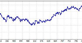 Forex atr risk ratio