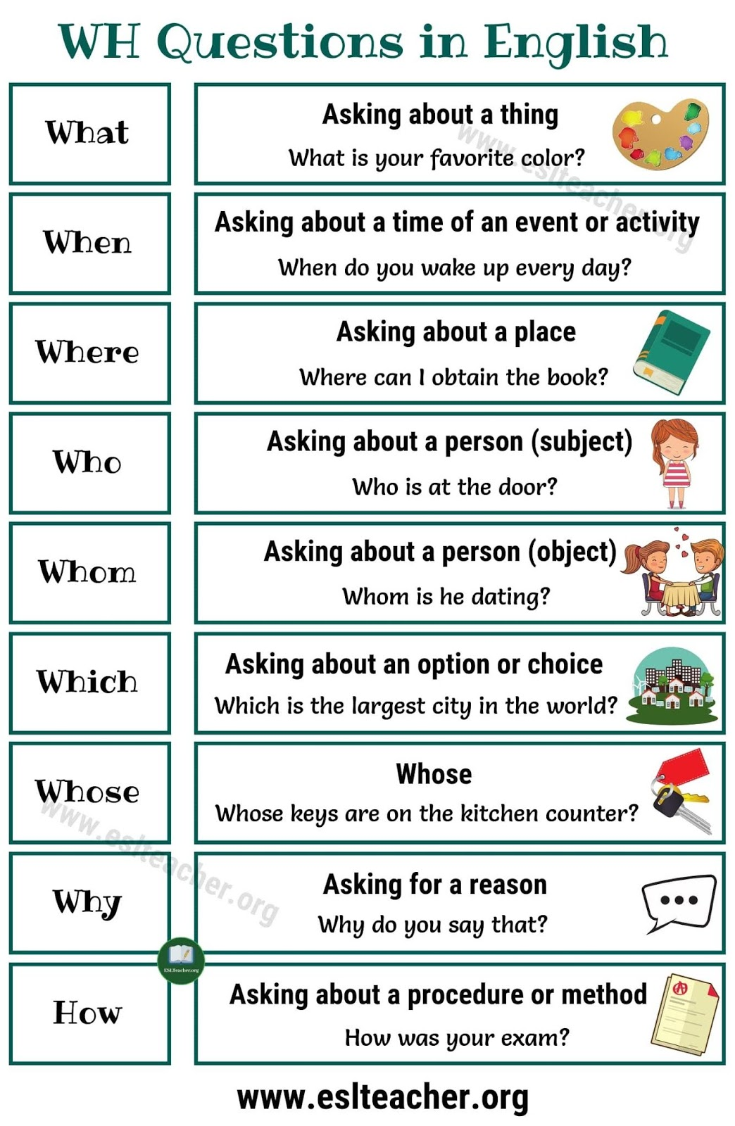 Octavo Ano Basico Lesson 2 Wh Question Words Worksheet