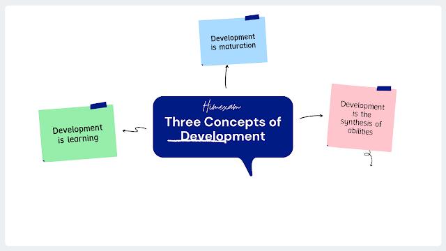 Three Concepts of Development:-