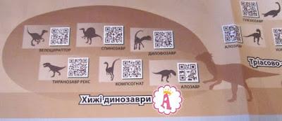 Интерактивная карта мира животных Венно с динозаврами Мезозойской эры