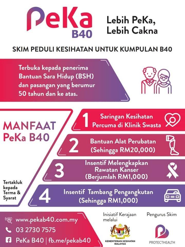 senarai bantuan kerajaan 2021 terkini b40 m40