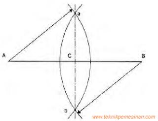 gambar konstruksi geometris Membagi dua bagian yang sama panjang sebuah garis lurus