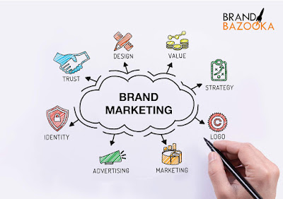 Brand Marketing Agency In Delhi NCR
