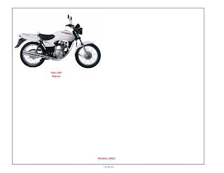 MANUAL DA SUA MOTO: CATÁLOGO DE PEÇAS HONDA CG125 TITAN KS