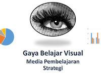 Gaya Belajar Visual dan Media Pembelajaran yang Cocok untuk Siswa