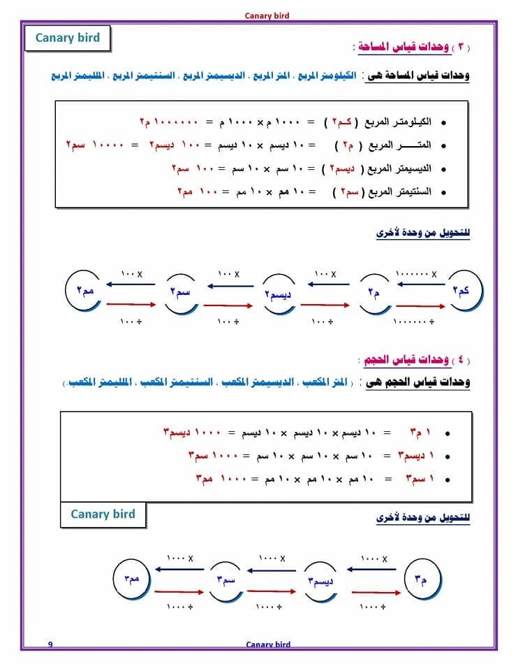 ملخص قوانين رياضيات الصف السادس الابتدائي في 4 ورقات 9
