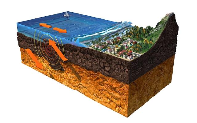 Mecanismos Generadores de Tsunamis