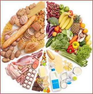 kansederde sağlıklı beslenme