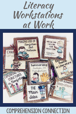 These paper bag books are loads of fun for your work stations or small group instruction. Build them over a week and refer to them in future lessons. Great for review.