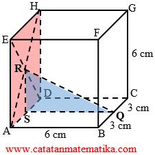 Jarak titik Q ke titik R