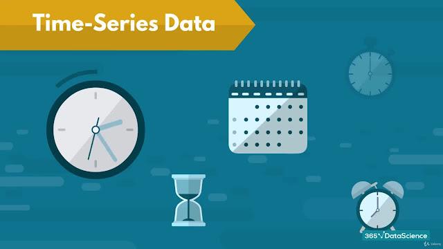 Time Series Analysis in Python 2019