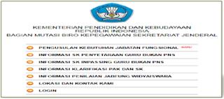 Cek SK Inpassing Guru Non PNS Dan Penyetaraan Guru Non PNS (GBPNS) Terbaru