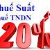 Mức thuế suất TNDN