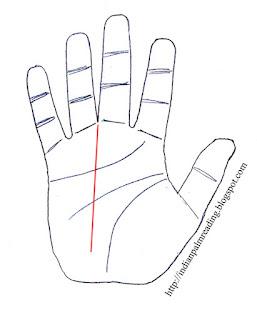 Fate Line Ends Between Ring Finger & Middle Finger