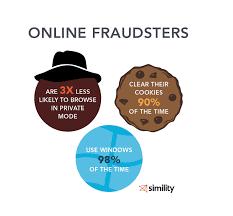 <alt img src='gambar.jpg' width='100' height='100' alt='collection of the most popular online fraud mode />