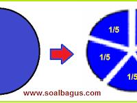 Jawaban Matematika Kelas 4 Pecahan Soal Cerita, Bagian yang Diarsir Hal 8