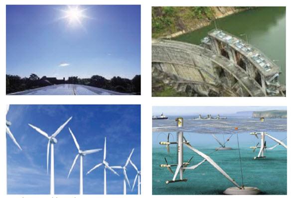 Sumber Energi terbarukan