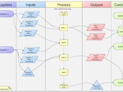 4 Mind Mapping Tools Students Can Use on Their Chromebooks