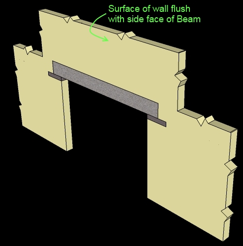 how to build flush support for a beam