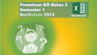 Download Pemetaan KD Kelas 4 Semester 2 Kurikulum 2013