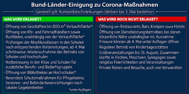 Corona Regeln Deutschland