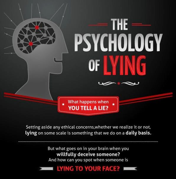 The Psychology of Lying: What Happens When We Lie? [INFOGRAPHIC]