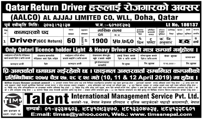 Jobs in Qatar for Nepali, Salary Rs 57,760