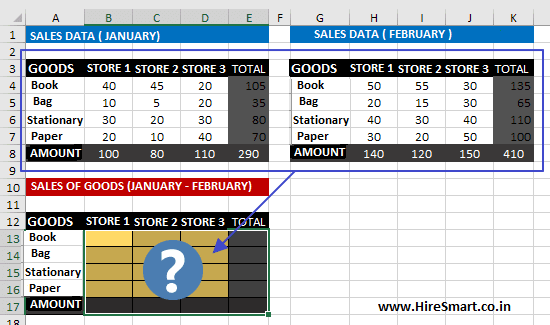 Excel Formulas Addition of Different Tables on the Same Sheet
