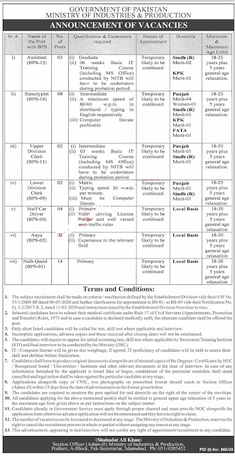 Ministry of Industries and Production Jobs 2020 Latest