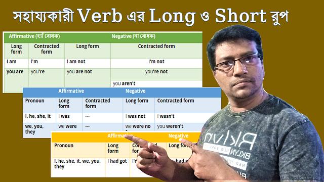 English Grammar in Bangla: আসুন Auxiliary Verb এর  Long Form (পুর্ণ রুপ)  ও Contracted (সংক্ষিপ্ত রুপ) ভাল করে আয়ত্ব করি।