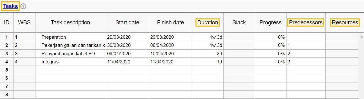 ProjectWork - Simple Gantt Chart - Task Predecessors