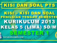 Penilaian Tengah Semester (PTS) Kelas 5 Semester 1 Tahun Pelajaran 2020 - 2021