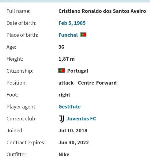 cristiano ronaldo team name