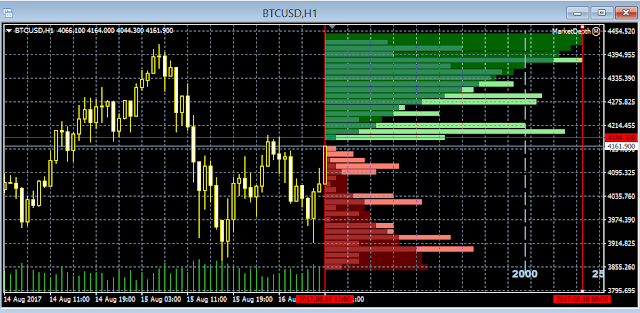 btcusd chart at mt4 metatrader bitcoin