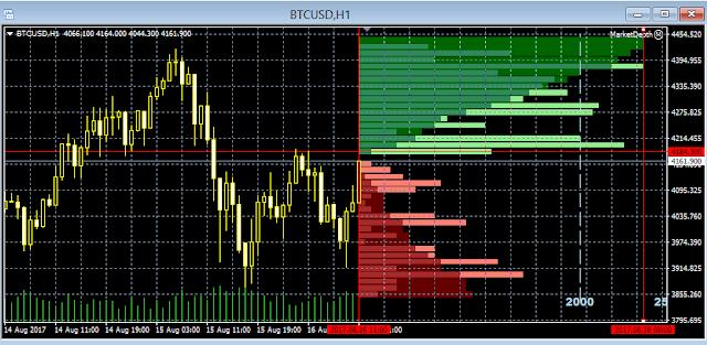 btcusd chart at mt4 metatrader bitcoin