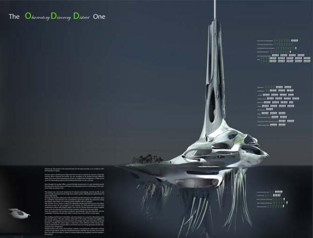 Flyer One Arquitectura Flotante Otro Acercamiento A La