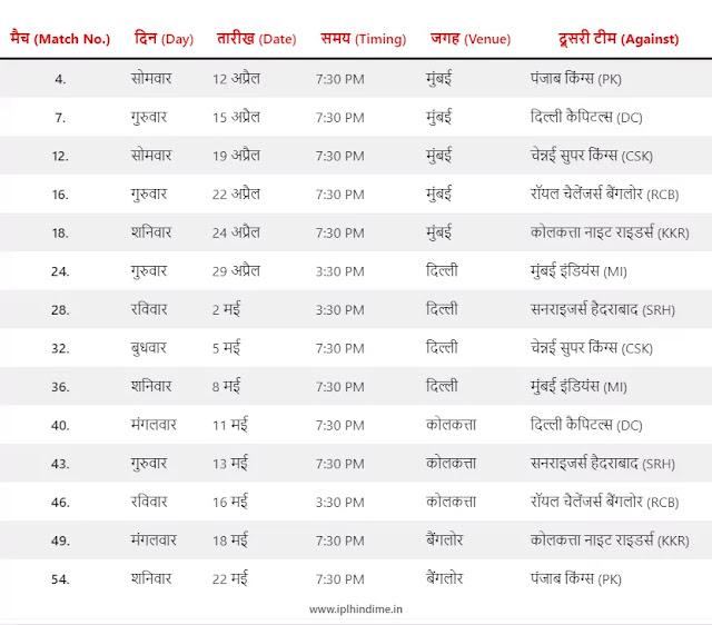 राजस्थान रॉयल्स टीम के मैचों का शेड्यूल 2021 - Rajasthan IPL Team 2021 Match Schedule