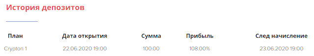 cryptonmax mmgp