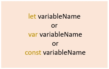 Ways to declare Javascript Variable