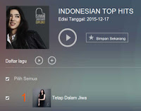 tangga_lagu_joox_indonesia