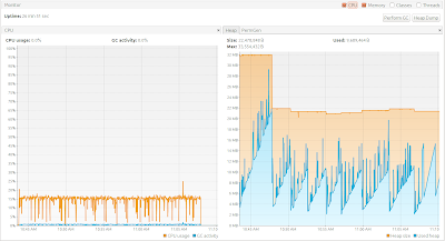 Splitting Large XML Files in Java - DZone Big Data