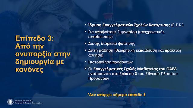 Τι είναι το επίπεδο 3 που εισάγει το Υπουργείο Παιδείας στην Επαγγελματική Εκπαίδευση