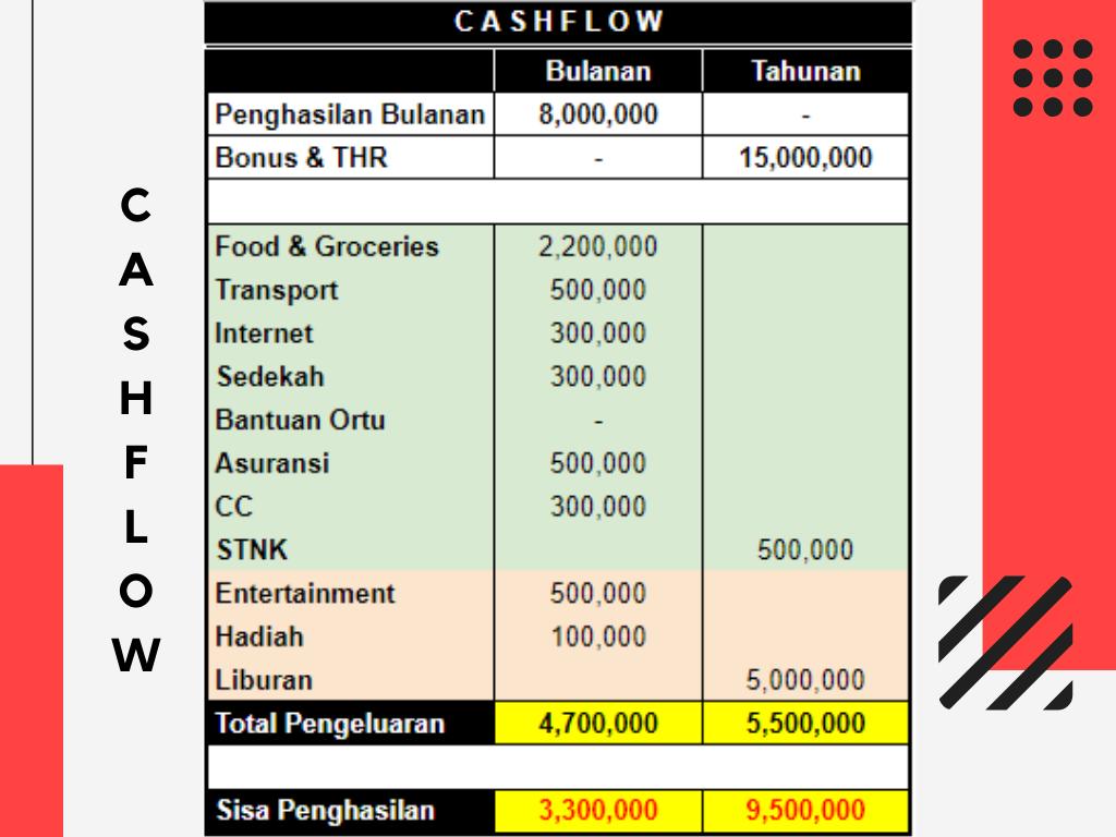 Format Tabel untuk Mengenali Posisi Keuangan Pribadi Anda