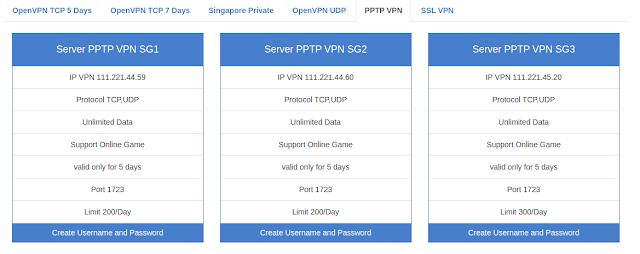 Buat Akun PPT VPN 1