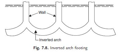Inverted Arch Footing