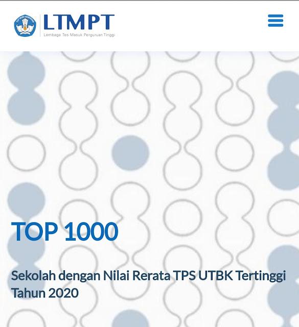Inilah Daftar Sekolah Terbaik di Seluruh Provinsi Versi LTMPT