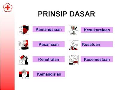 Prinsip dasar kepalangmerahan dan makna PMR