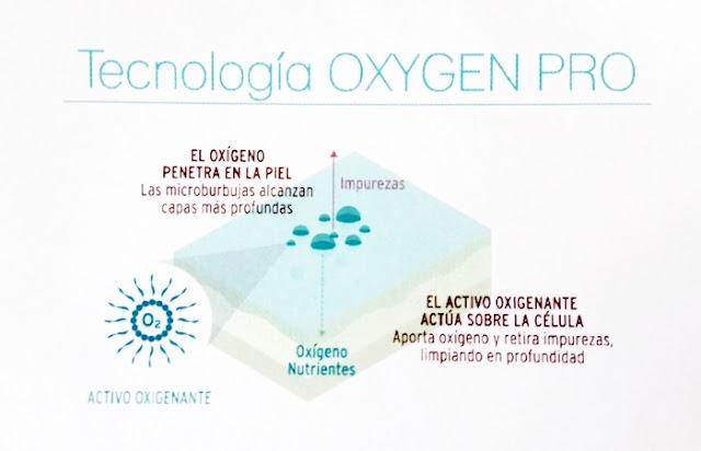 Oxygen-Pro-Camaleon-Laboratories-3