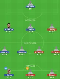 CEV vs LET Dream11 Team Prediction | Celta Vigo vs Levante: Lineup, Best Players